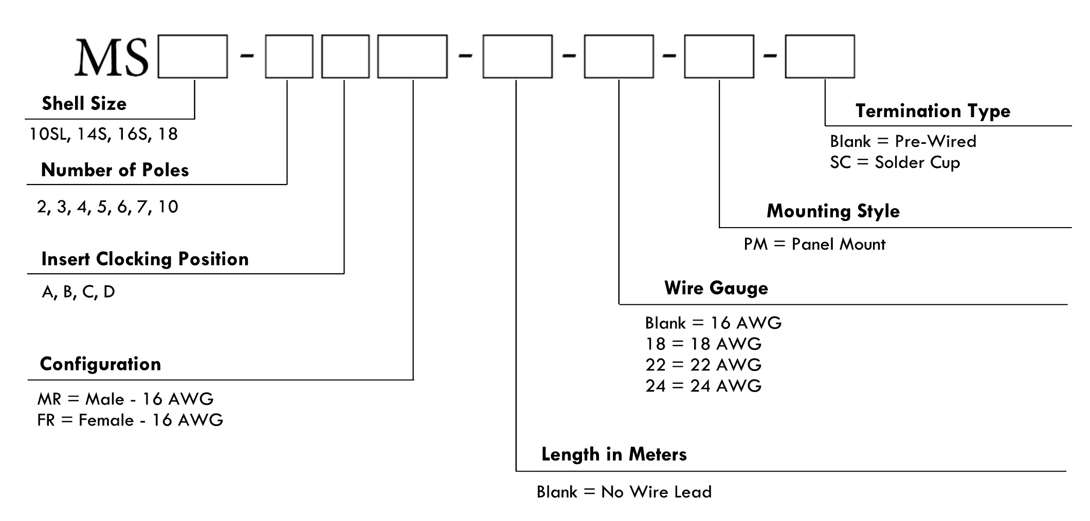Nice Mil Spec Wire Guide Century Blower Motor Wiring Diagram